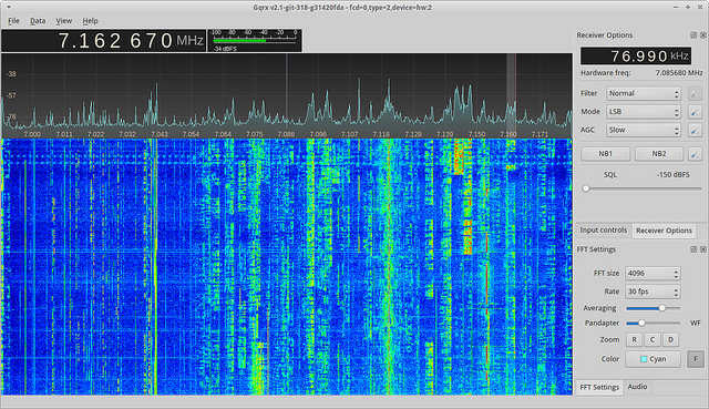 SDR-DVB-GQRX - PNLUG